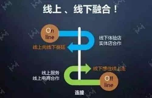 為什么在日本是實體干掉電商 中國是電商干掉實體?